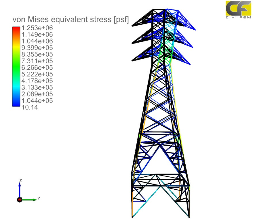 CivilFEM powered by Marc Expert