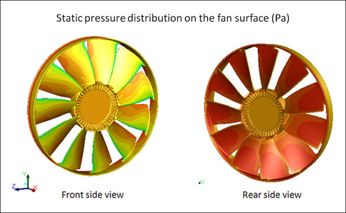 CFD Analysis for Jet Fan