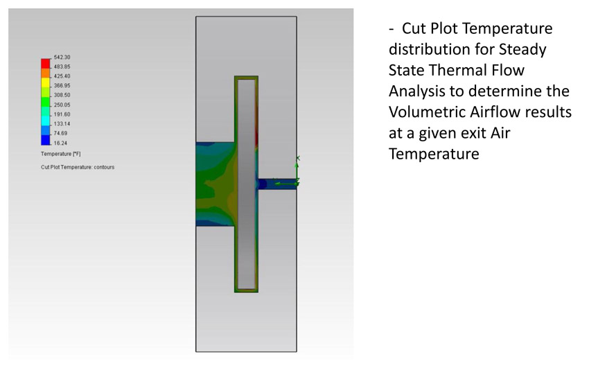 CFD Air Flow Modeling