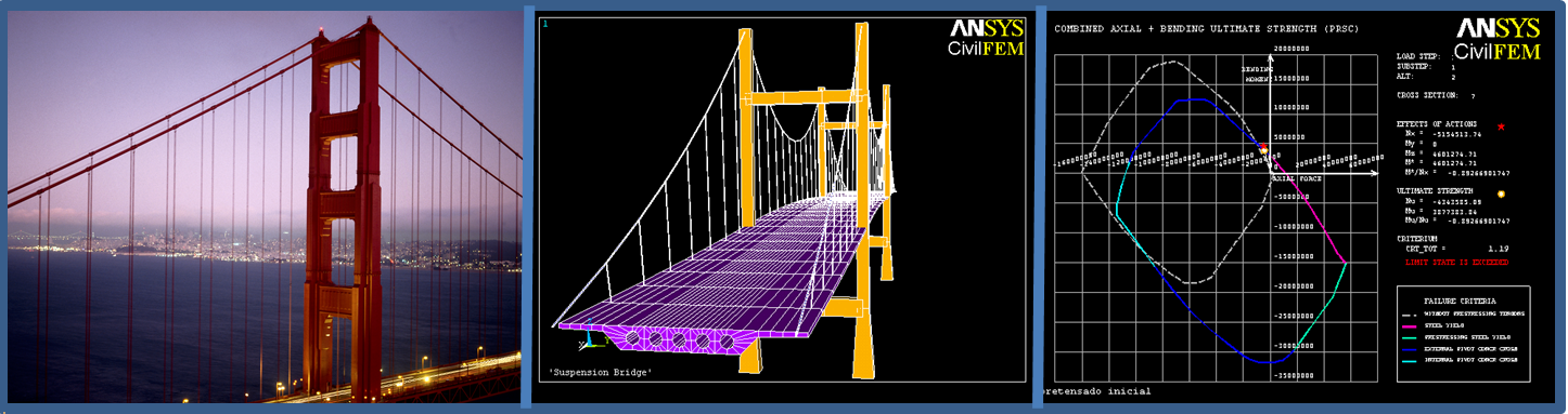CivilFEM for Ansys Bridges & Civil Nonlinearities Module