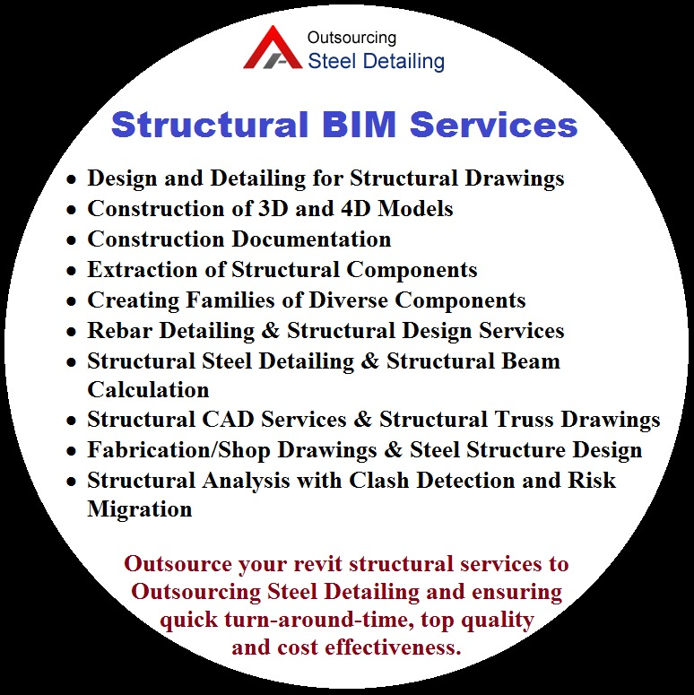 Structural Steel BIM Services