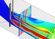 Air Fuel Analysis